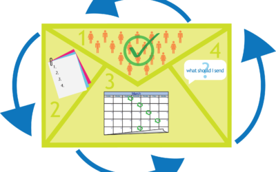 9 Common Reasons Why Your Email Marketing Strategy Isn't Working (and How to Fix It)
